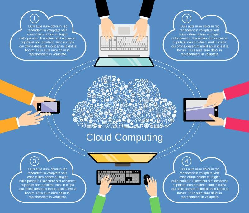 覆盖沟通的计算机计算的概念膝上型计算机被找出的资源 皇族释放例证