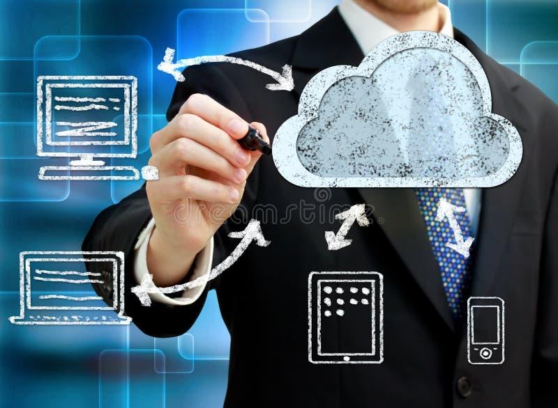 覆盖沟通的计算机计算的概念膝上型计算机被找出的资源 库存例证