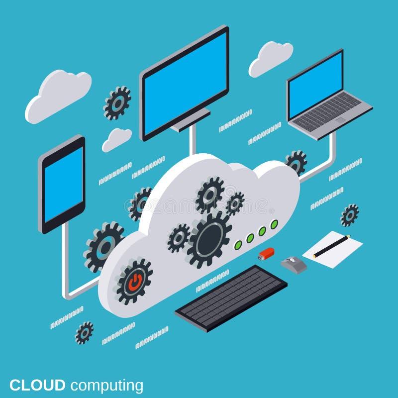 覆盖计算,网络,数据处理传染媒介概念 库存例证
