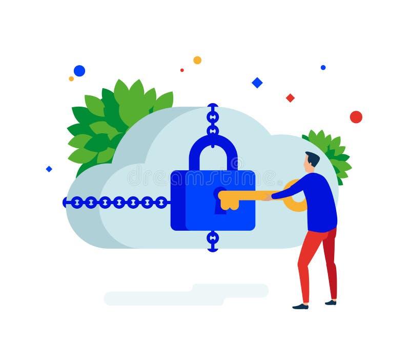 覆盖证券 用户打开关闭云彩服务锁 库存例证