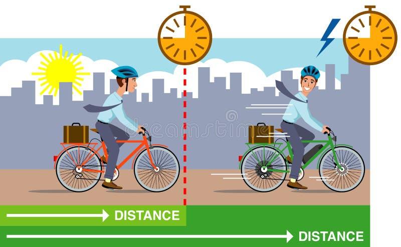 规则自行车对电自行车 库存例证