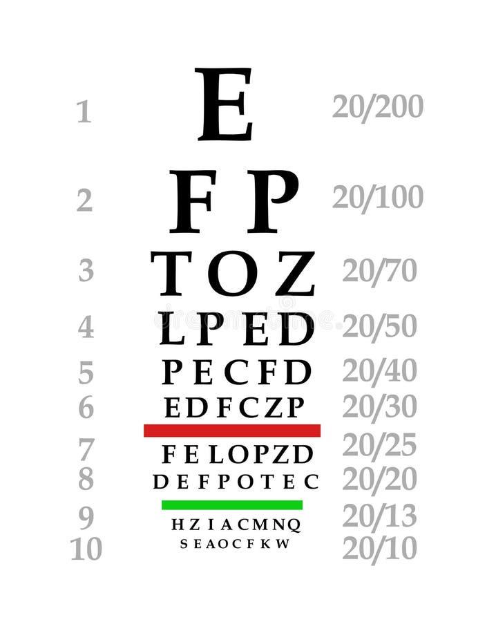 视力检查表 向量例证