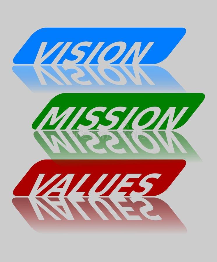 视觉、使命和价值在浅灰色的背景,蓝色,绿色和红色题字,软的技能的刺激横幅 皇族释放例证