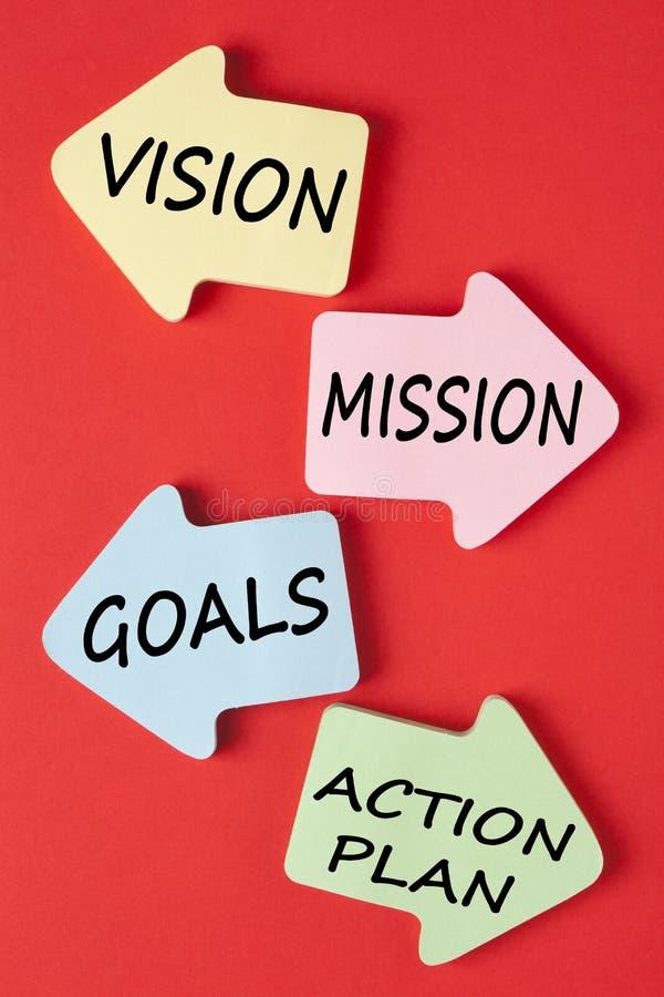 视觉使命目标行动纲领 库存图片