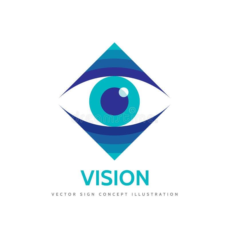 视觉-传染媒介商标模板概念例证 20d照相机eos眼睛人力宏观射击 医学眼科学标志 设计要素例证图象向量 皇族释放例证