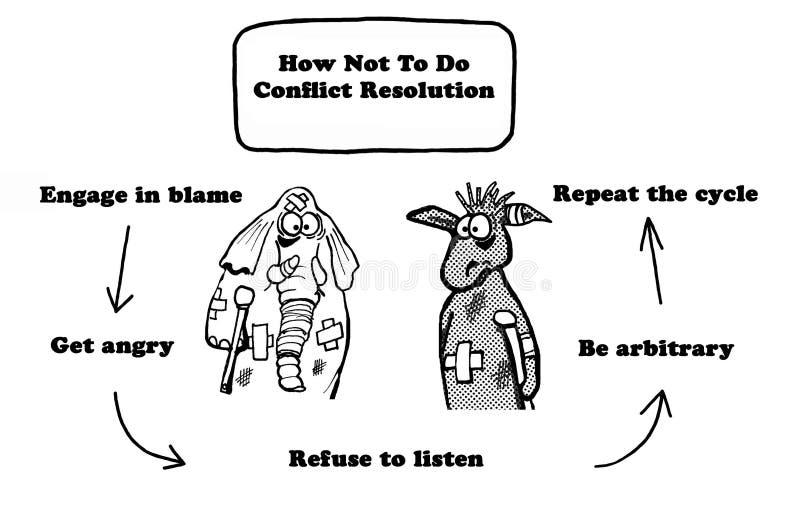 解决冲突 向量例证