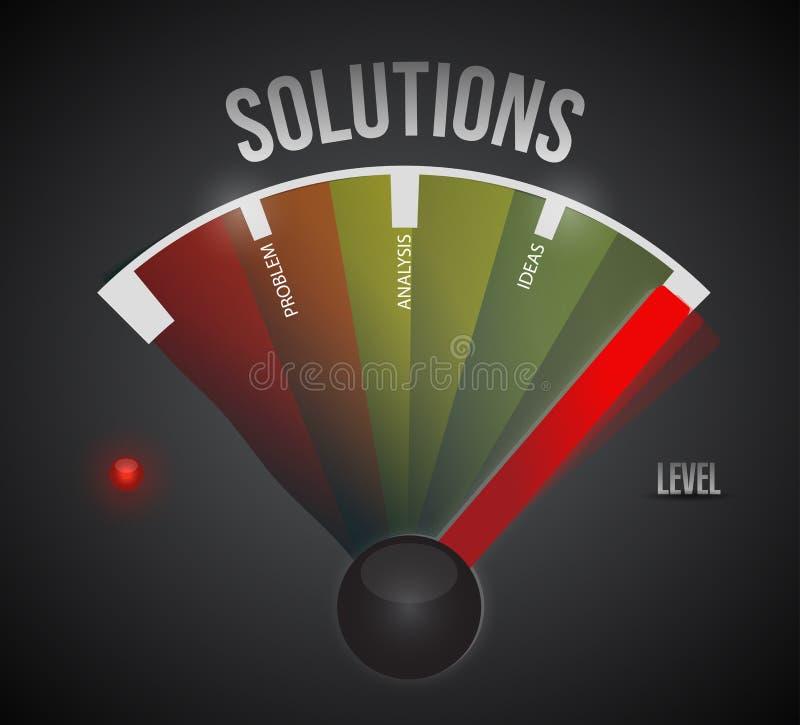 解决问题米的概念 向量例证