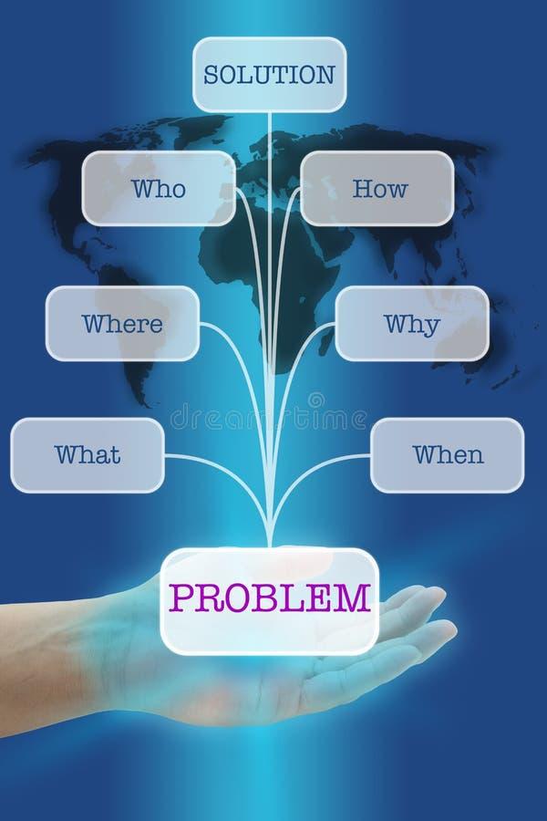 解决问题 库存例证