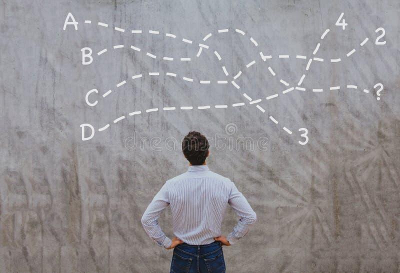 解答或结论概念,复杂化 库存照片
