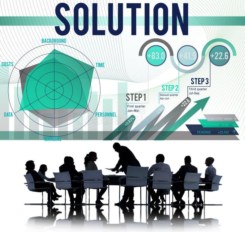 解答解决问题经营战略概念 向量例证