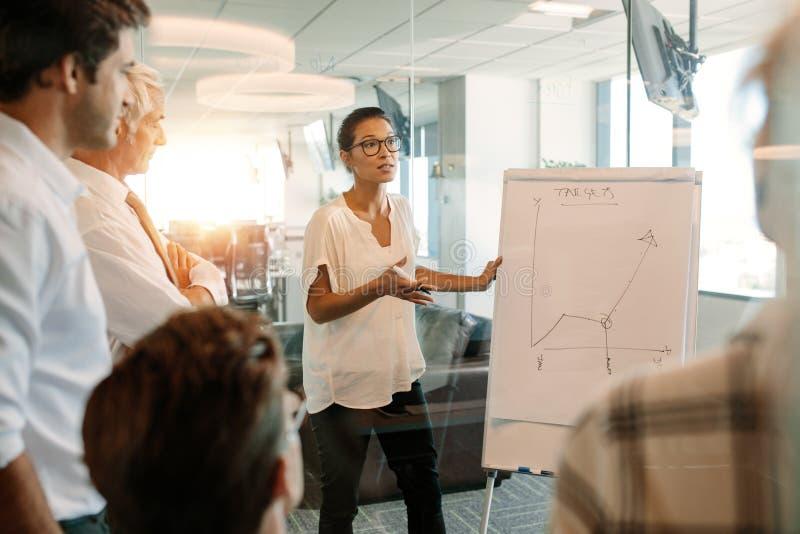 解释图表的女实业家对同事在办公室 库存图片