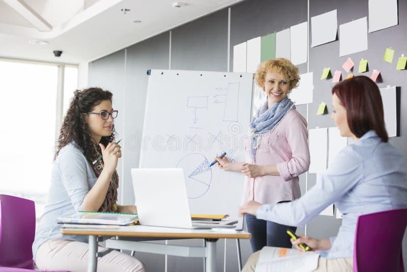 解释圆形统计图表的女实业家对同事在创造性的办公室 免版税图库摄影