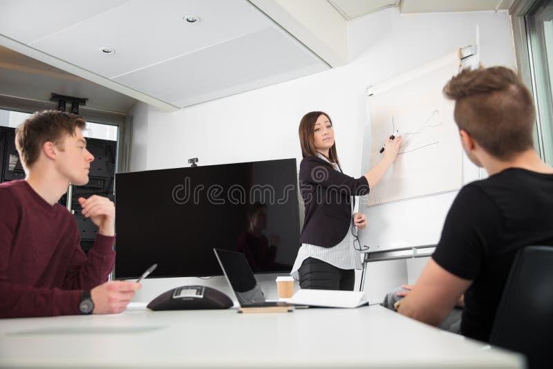 解释在Flipchart的女实业家图表对男性同事 免版税图库摄影