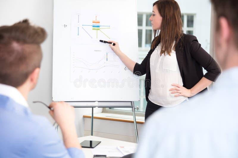 解释在Flipchart的女实业家对同事在办公室 库存图片