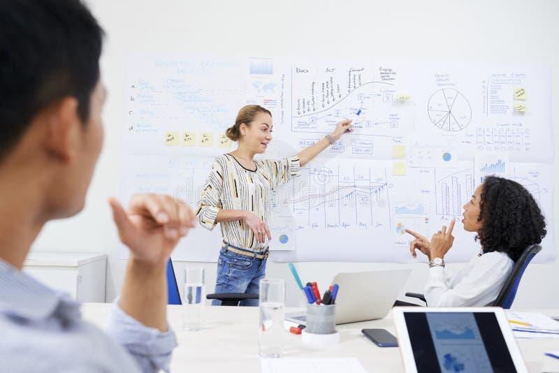 解释战略的女实业家对工友 免版税库存图片