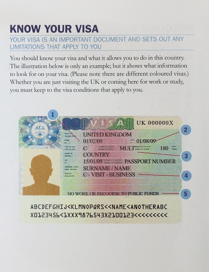 解释的英国签证 库存图片