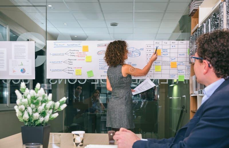 解释项目管理的女性教练学习在玻璃墙 库存图片
