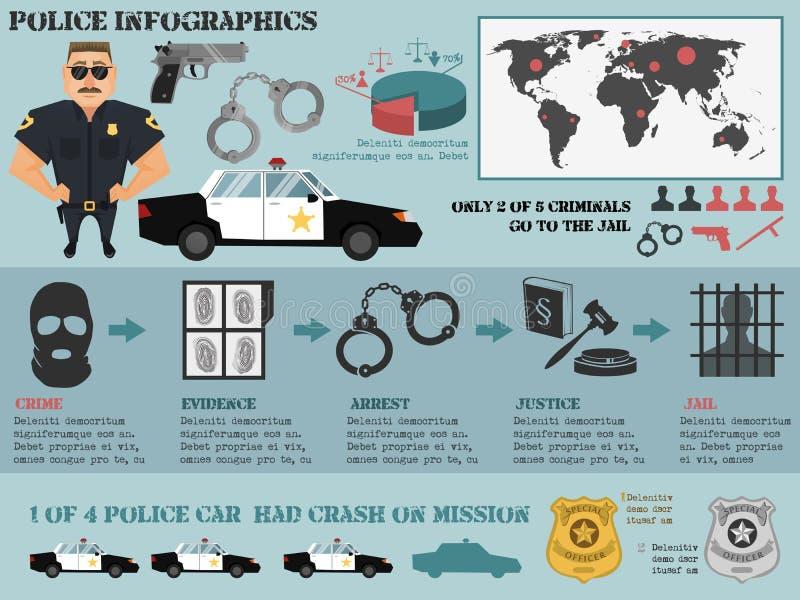 警察infographic集合 库存例证
