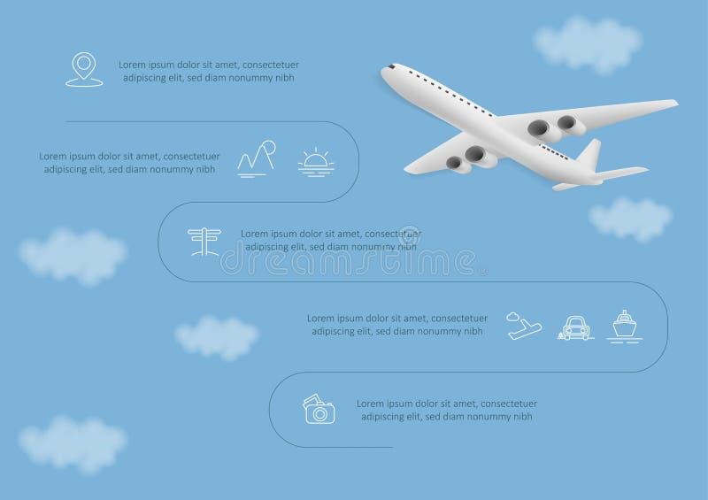 计划您的旅行infographic指南 假期售票概念 在平的样式设计的传染媒介例证 旅馆和机票 皇族释放例证