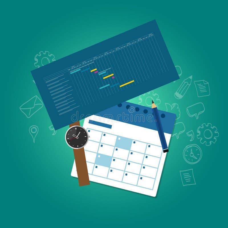 计划的和预定的时间排进日程时间安排甘特图 库存例证