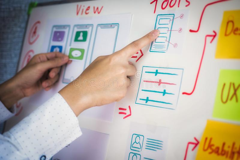 计划的网站和略图模板布局的设计师妇女开发在办公室的应用的 用户经验Desig 免版税库存照片
