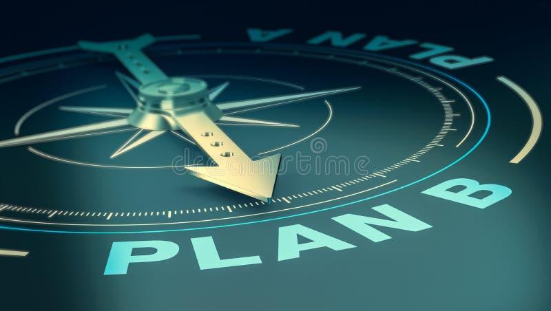 计划B的概念 皇族释放例证