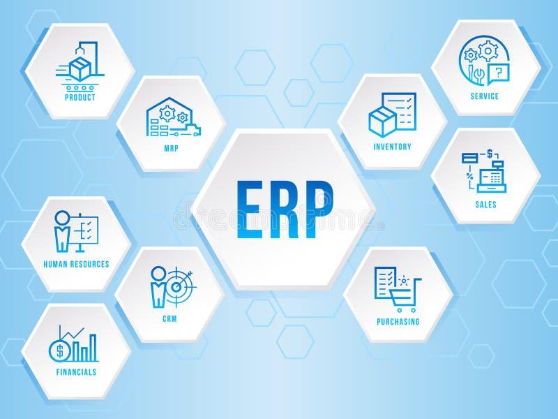 计划ERP模块六角形象标志infographics艺术传染媒介设计的企业资源 库存例证