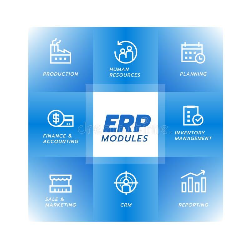 计划ERP模块象建筑的企业资源在蓝色方形的流程图传染媒介设计 向量例证