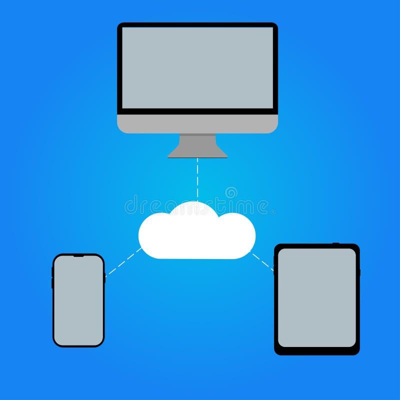 计算机与互相连接的电话片剂 向量例证