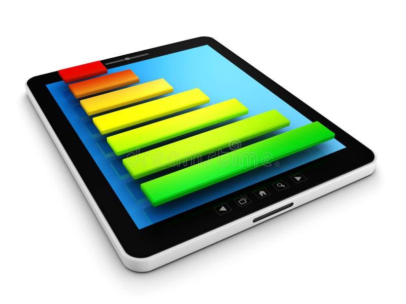 计算机与五颜六色的成功条形图的片剂个人计算机 向量例证