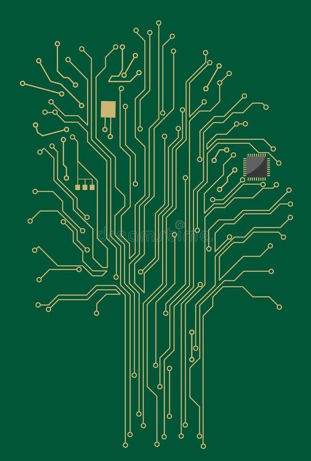 计算机主板结构树 向量例证