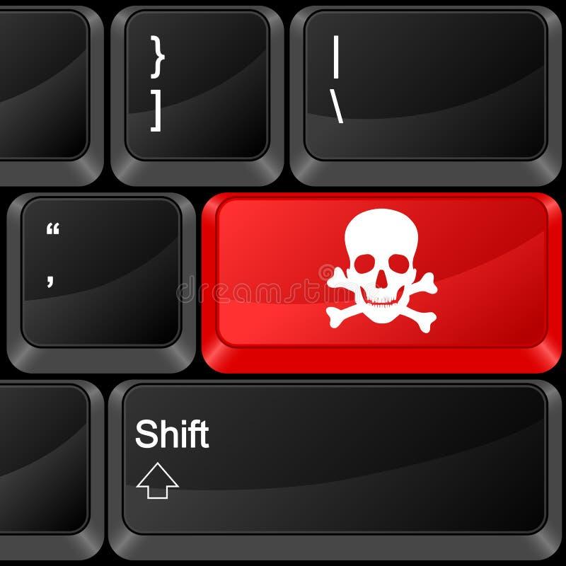计算机按钮危险 向量例证