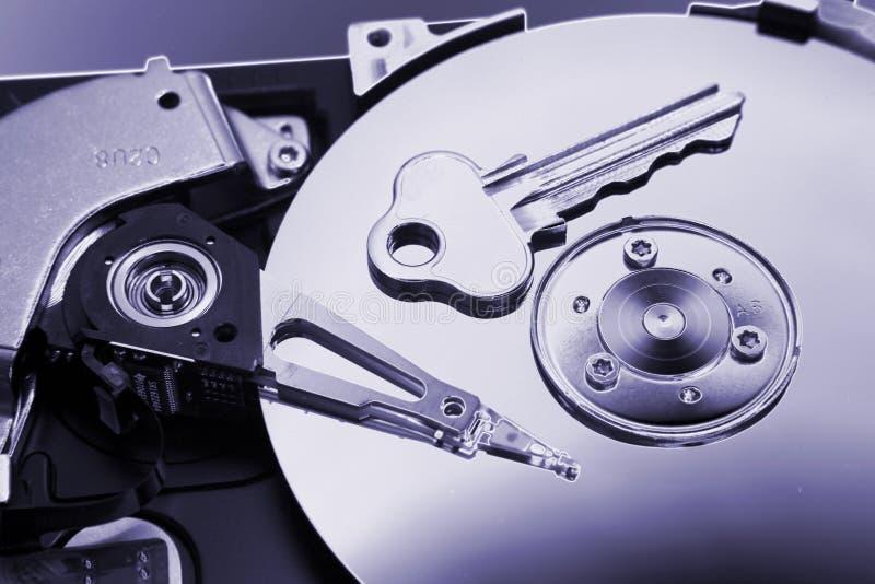 计算机推进困难关键字 免版税库存图片