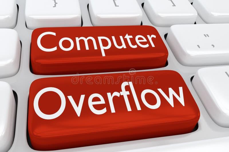 计算机溢出概念 库存例证