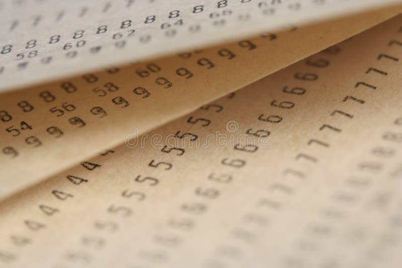 计算老纸张 免版税库存照片