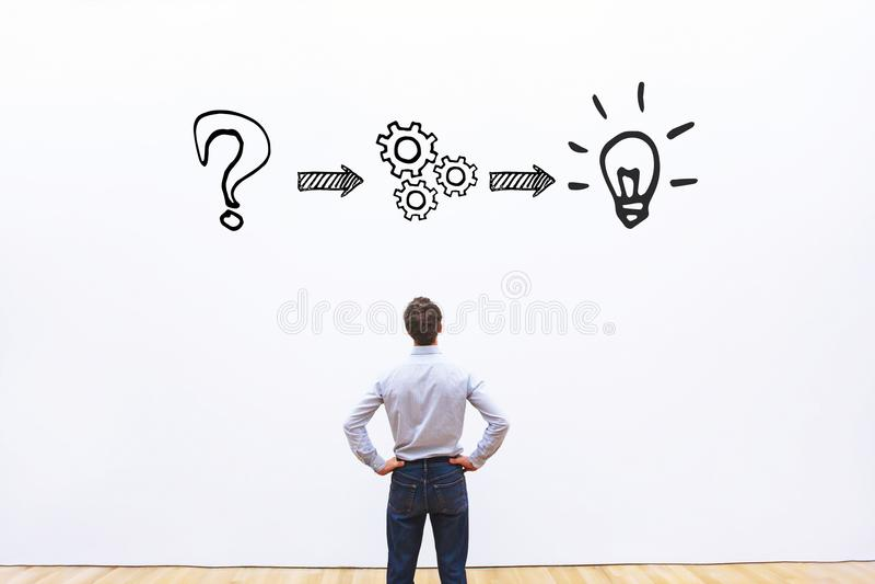 认为或解决问题概念 库存照片