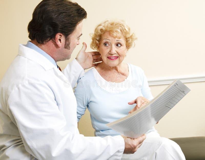 讨论选项患者处理 免版税库存图片