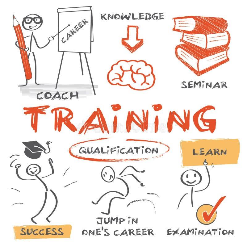训练和教育 皇族释放例证