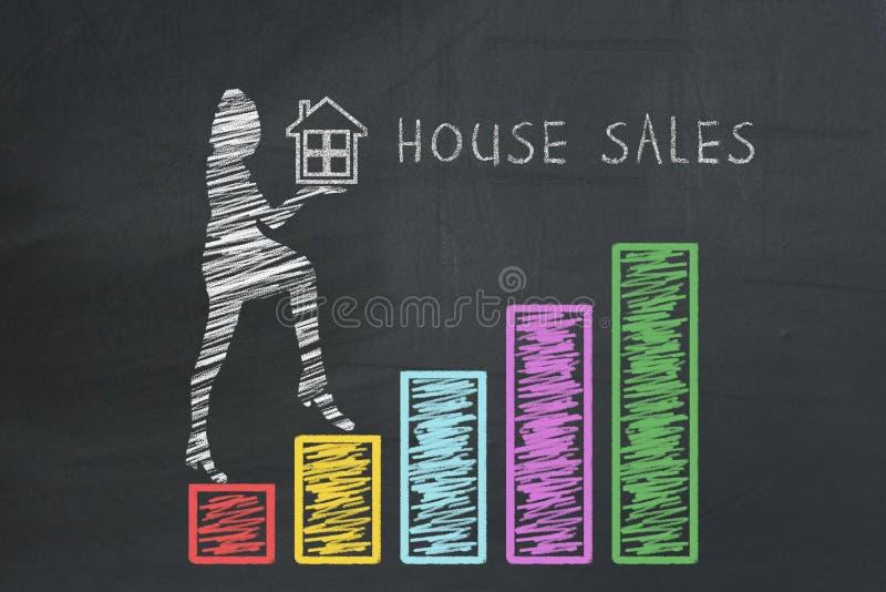 议院销售概念 拿着房子和在手边爬上被画的图表图解表专栏的拉长的女商人 库存照片