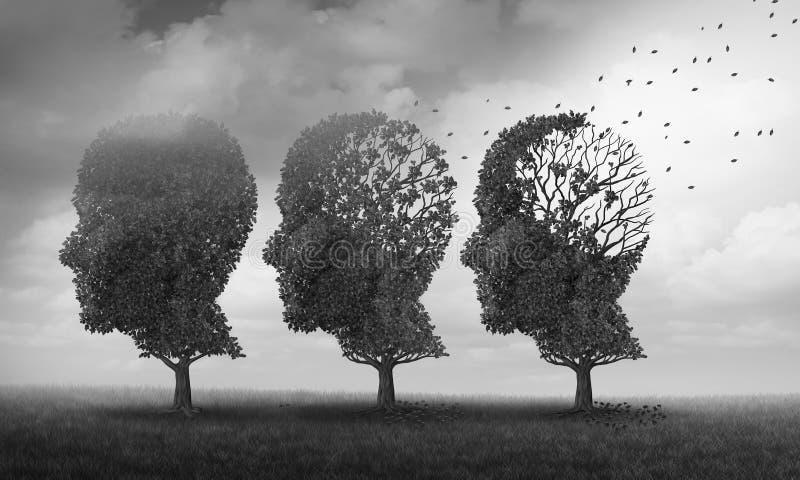 记忆损失的概念 皇族释放例证