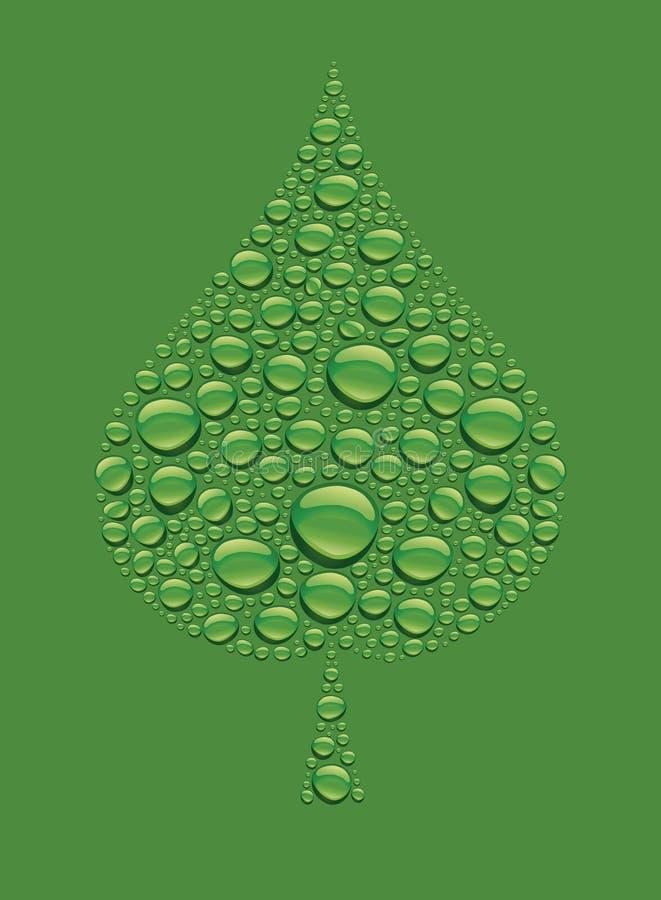 许多绿色水下降创造叶子形状-环境标志图片