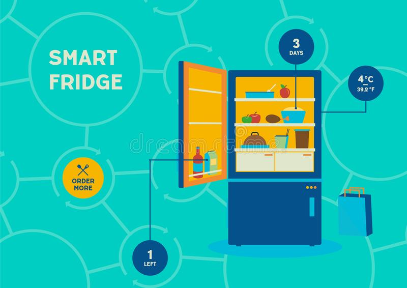 设备未来的聪明的冰箱例证 库存照片