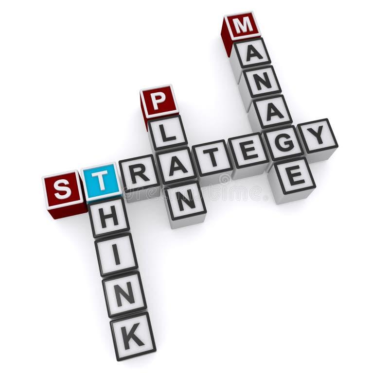 设法计划认为战略 向量例证