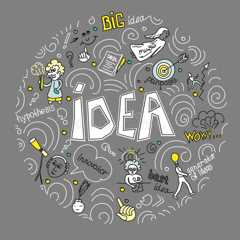 设置事务,财务,咨询,管理、分析、战略和计划的,发射平的概念例证设计 皇族释放例证