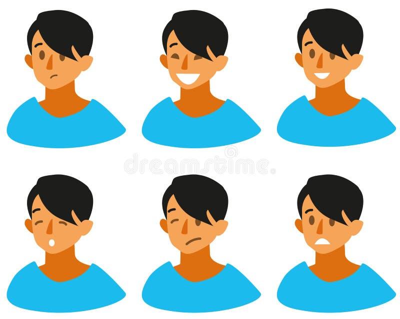 设置用在人s面孔喜悦的不同的情感,悲伤,微笑,愤怒,恐惧,激怒,笑声 库存例证