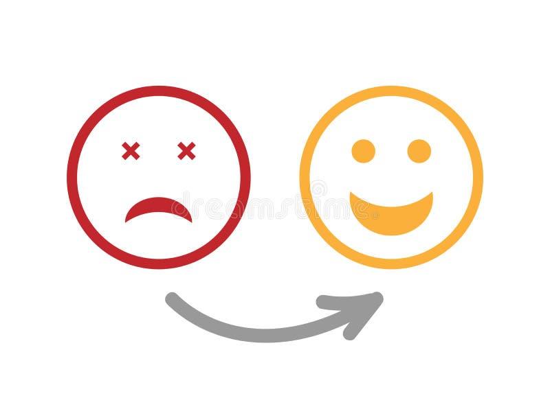 设置emoji平的象 传染媒介意思号 变成哀伤心情放开象 情感调查 标度用户反映或服务 库存例证