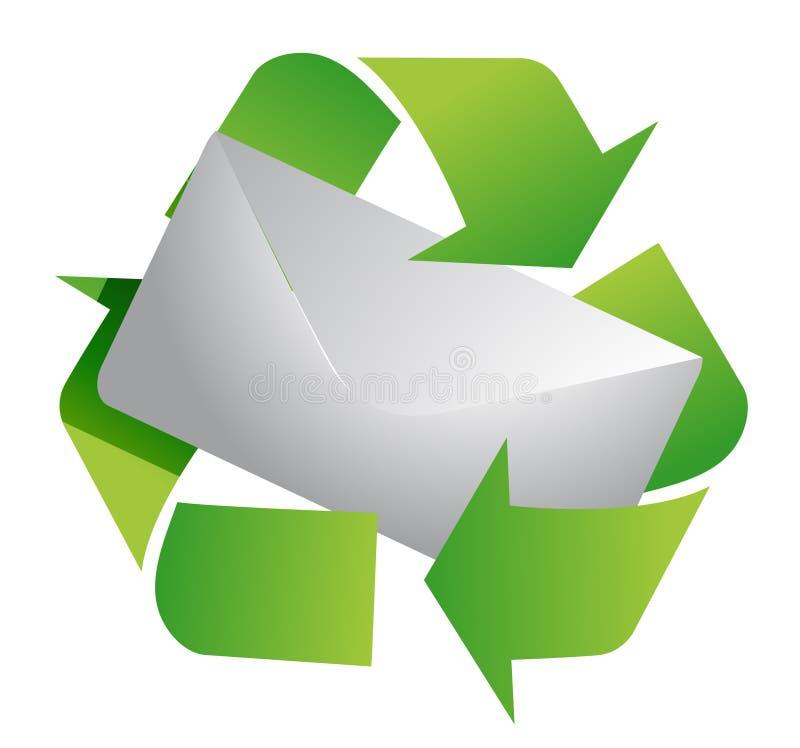 设计回收符号的例证信函 皇族释放例证