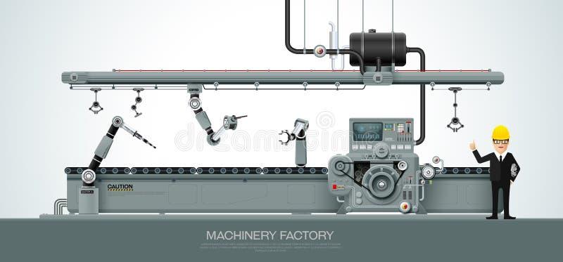 设计ve的工业机器厂建筑器材 库存例证