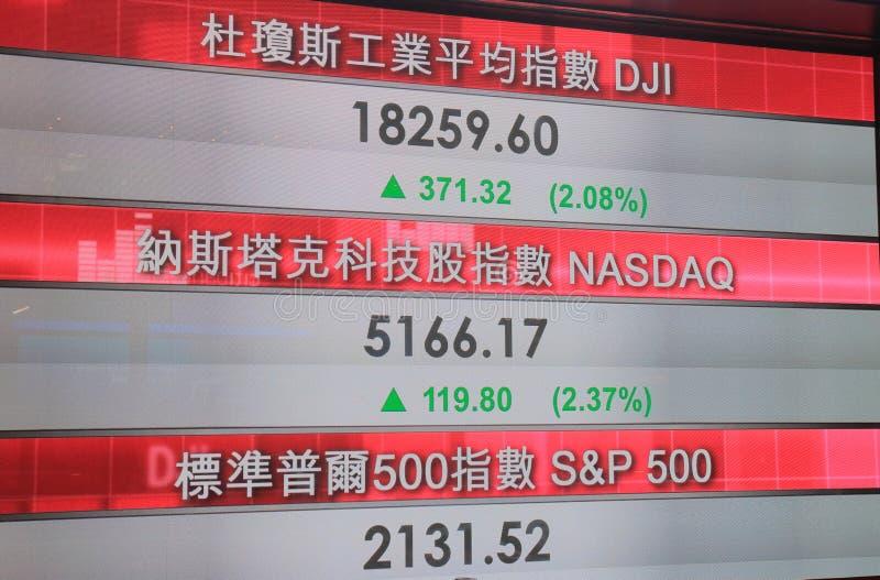 证券交易市场索引香港 免版税库存图片