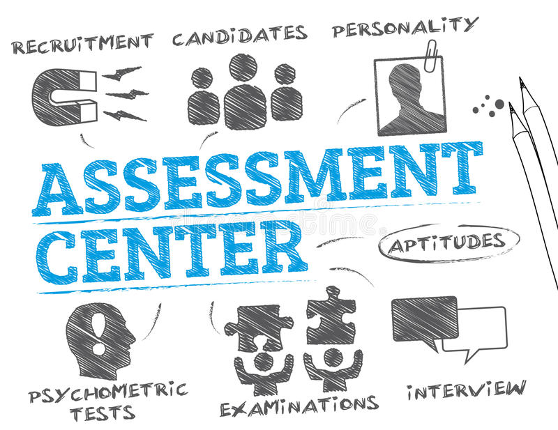 评估中心概念 库存例证